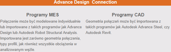GRAITEC Advance Design Connection 2019 GRAITEC